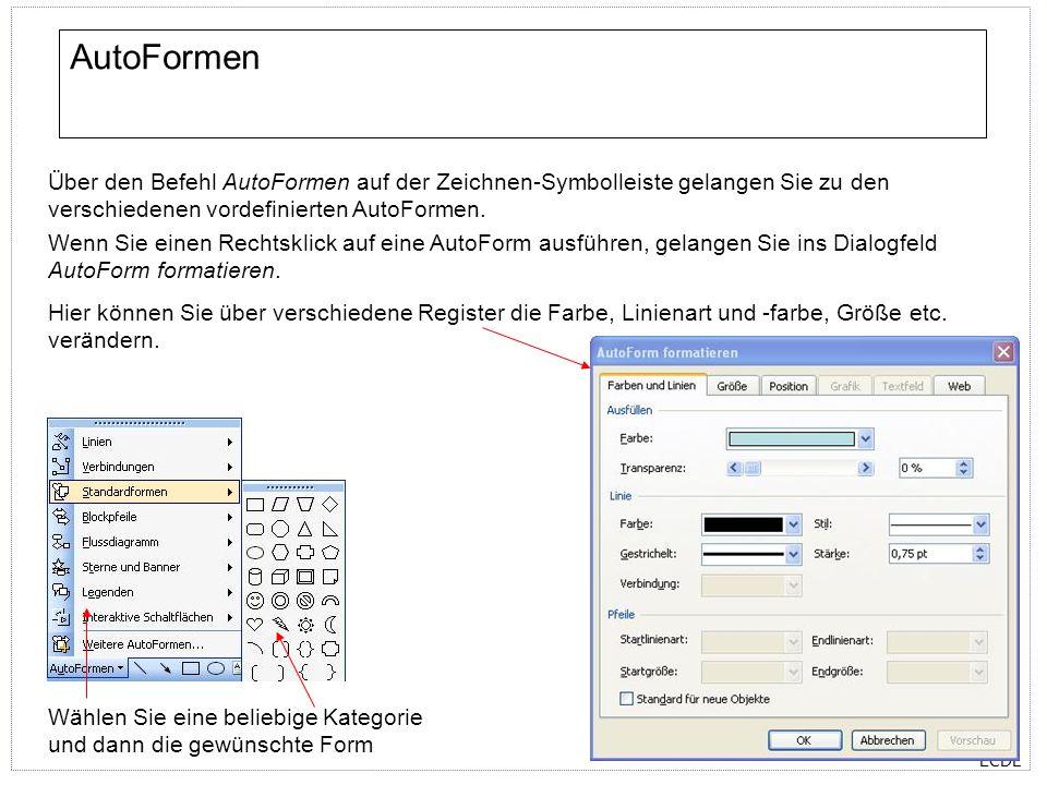 ECDL AutoFormen Über den Befehl AutoFormen auf der Zeichnen-Symbolleiste gelangen Sie zu den verschiedenen vordefinierten AutoFormen. Wählen Sie eine
