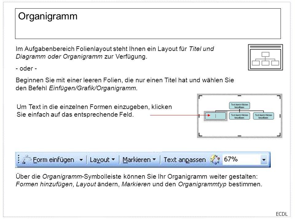 ECDL Organigramm Im Aufgabenbereich Folienlayout steht Ihnen ein Layout für Titel und Diagramm oder Organigramm zur Verfügung. - oder - Beginnen Sie m