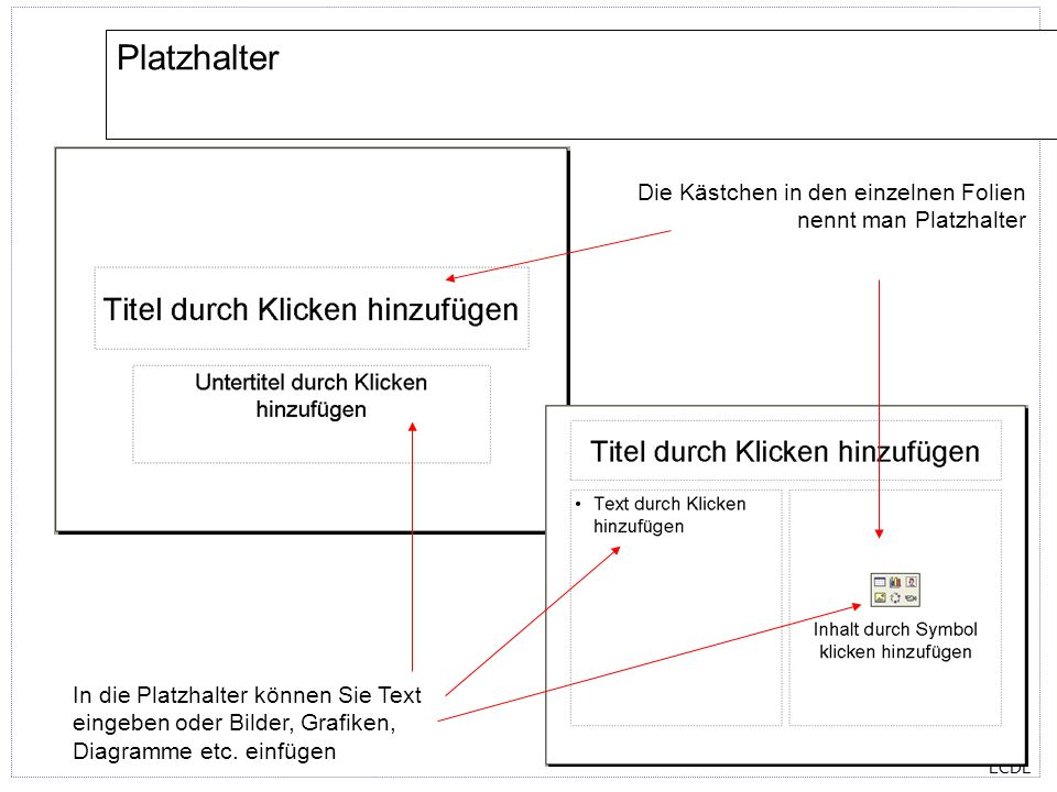 ECDL Platzhalter Die Kästchen in den einzelnen Folien nennt man Platzhalter In die Platzhalter können Sie Text eingeben oder Bilder, Grafiken, Diagramme etc.