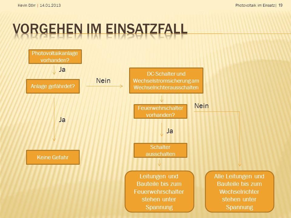 Kevin Dörr | 14.01.2013Photovoltaik im Einsatz| 19 Photovoltaikanlage vorhanden.