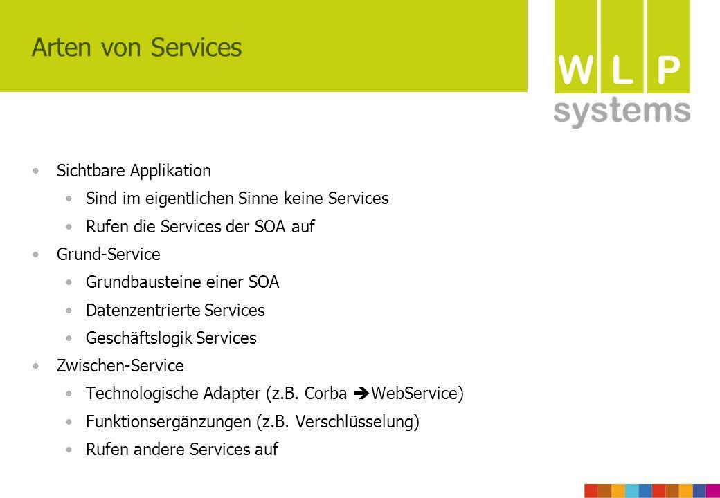 Arten von Services Sichtbare Applikation Sind im eigentlichen Sinne keine Services Rufen die Services der SOA auf Grund-Service Grundbausteine einer SOA Datenzentrierte Services Geschäftslogik Services Zwischen-Service Technologische Adapter (z.B.