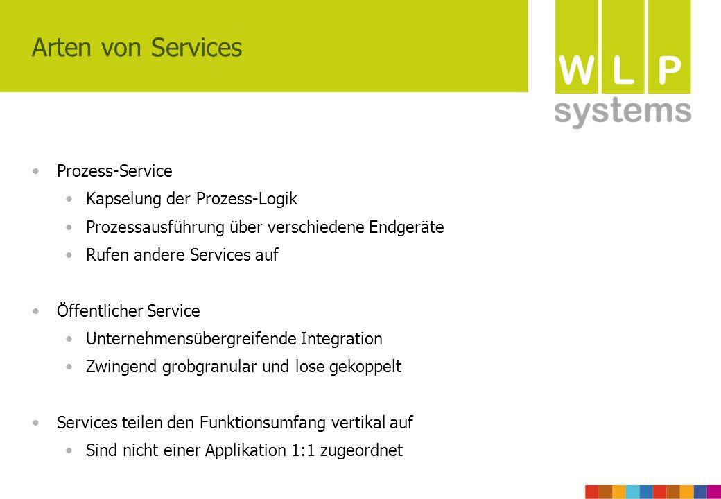 Arten von Services Prozess-Service Kapselung der Prozess-Logik Prozessausführung über verschiedene Endgeräte Rufen andere Services auf Öffentlicher Se