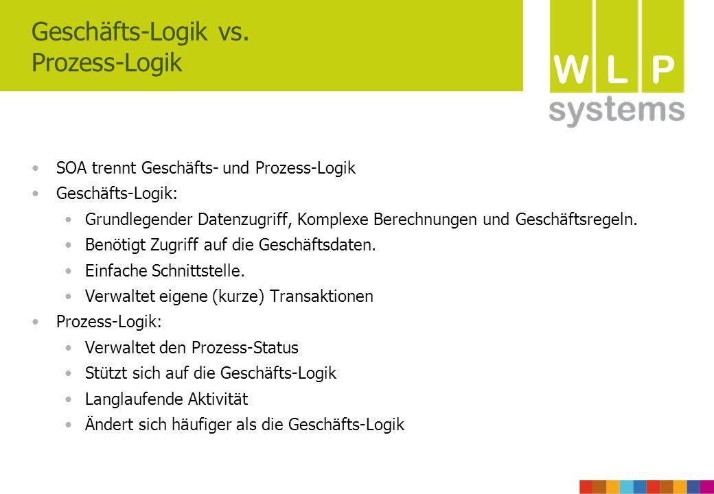 Geschäfts-Logik vs. Prozess-Logik SOA trennt Geschäfts- und Prozess-Logik Geschäfts-Logik: Grundlegender Datenzugriff, Komplexe Berechnungen und Gesch