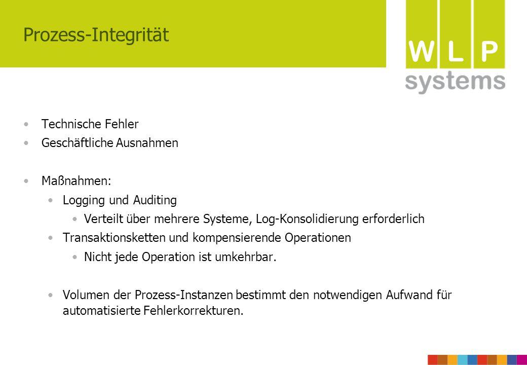 Prozess-Integrität Technische Fehler Geschäftliche Ausnahmen Maßnahmen: Logging und Auditing Verteilt über mehrere Systeme, Log-Konsolidierung erforde