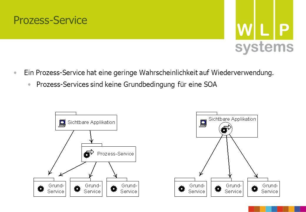 Prozess-Service Ein Prozess-Service hat eine geringe Wahrscheinlichkeit auf Wiederverwendung. Prozess-Services sind keine Grundbedingung für eine SOA