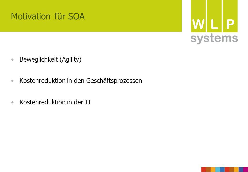 Motivation für SOA Beweglichkeit (Agility) Kostenreduktion in den Geschäftsprozessen Kostenreduktion in der IT