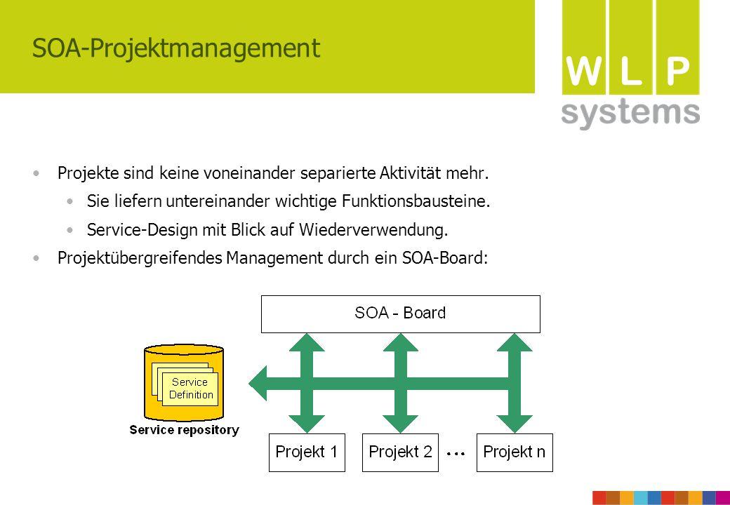 SOA-Projektmanagement Projekte sind keine voneinander separierte Aktivität mehr. Sie liefern untereinander wichtige Funktionsbausteine. Service-Design