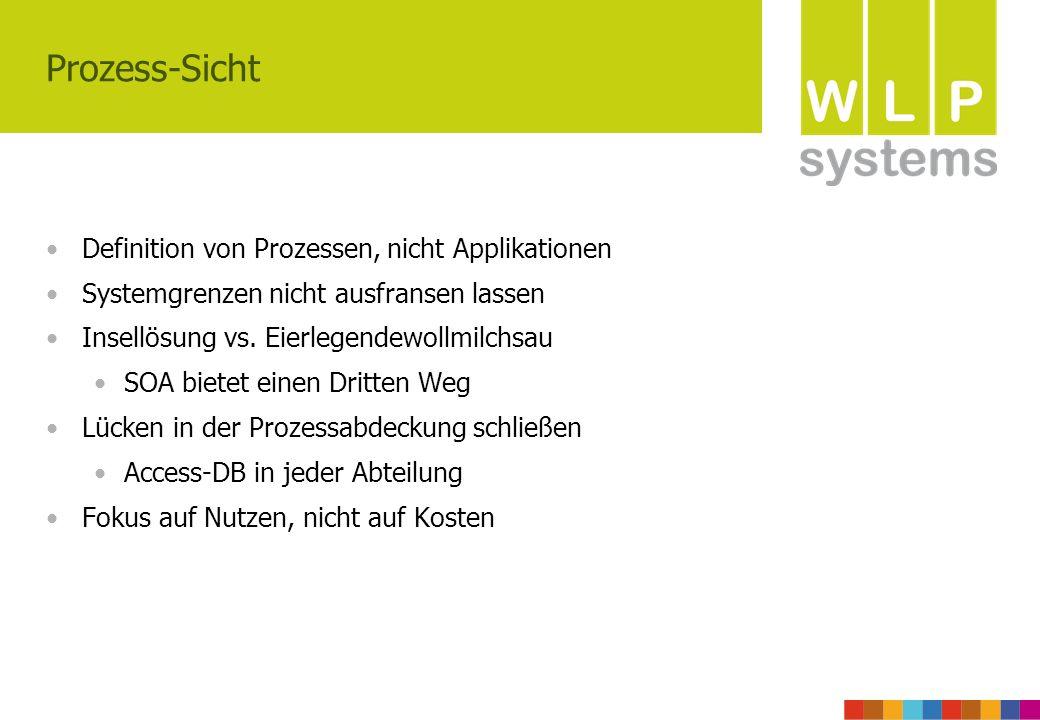Prozess-Sicht Definition von Prozessen, nicht Applikationen Systemgrenzen nicht ausfransen lassen Insellösung vs.