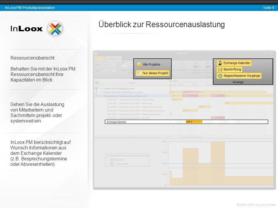 Seite 10 InLoox PM Produktpräsentation © 2001-2011 InLoox GmbH Projektzeiterfassung Arbeits- und Zeitdokumentation InLoox PM erleichtert eine lückenlose Dokumentation Ihrer Zeitaufwendungen.