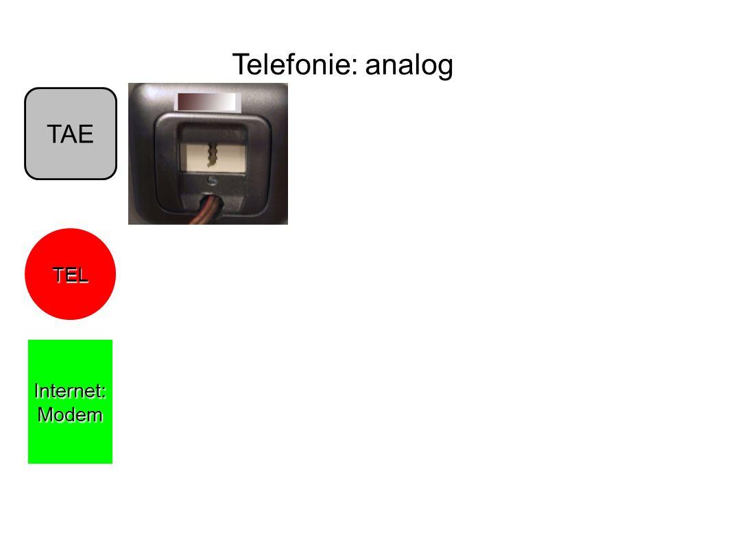 Telefonie: analog TAE TEL Internet: Modem