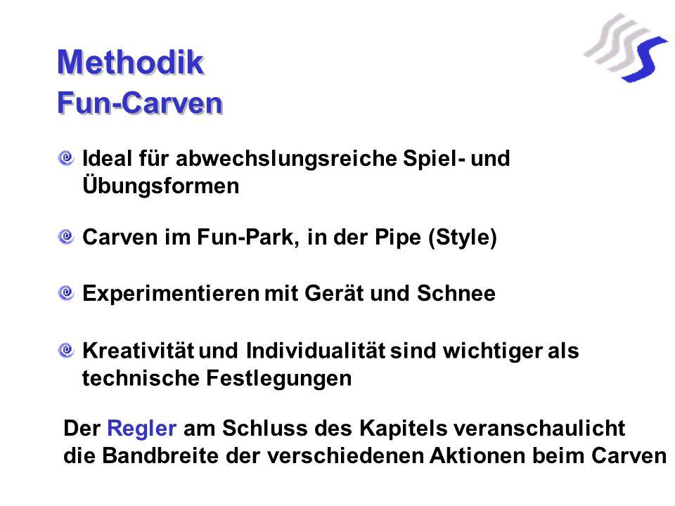 Methodik Ideal für abwechslungsreiche Spiel- und Übungsformen Carven im Fun-Park, in der Pipe (Style) Experimentieren mit Gerät und Schnee Kreativität