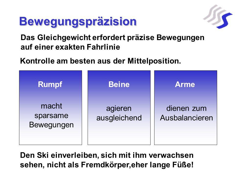 Invarianten Belastungswechsel und dominierender Außenski Die Kurvenlage wirkt gegen die Zentrifugalkraft D as Kippmoment muss ausgeglichen werden Außenski nimmt das Kippmoment auf Beim Kurvenwechsel wird die Belastungsverteilung von der einen auf die andere Seite gewechselt Parallele Skistellung und ausgerichtete Körperachse keine parallele Skiführung = Fehlbelastung der Ski Während der Kurvenfahrt wird der Innenski vor dem Außenski geführt wird (Schrittstellung)