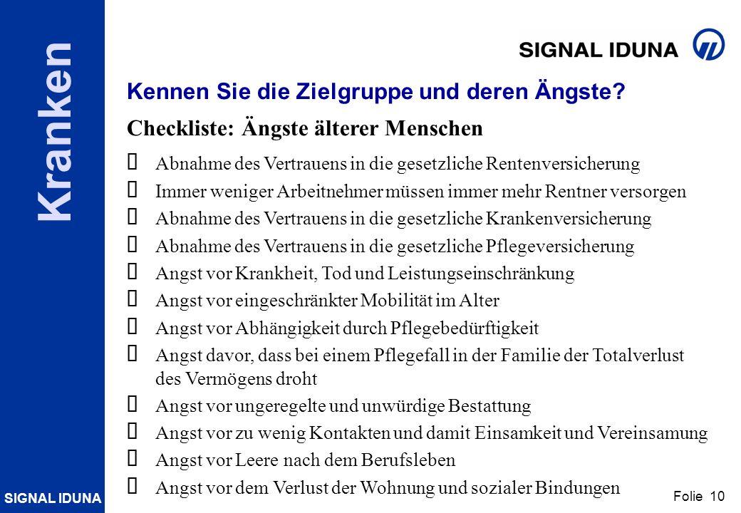 SIGNAL IDUNA Folie 10 Kranken Kennen Sie die Zielgruppe und deren Ängste? Checkliste: Ängste älterer Menschen Abnahme des Vertrauens in die gesetzlich