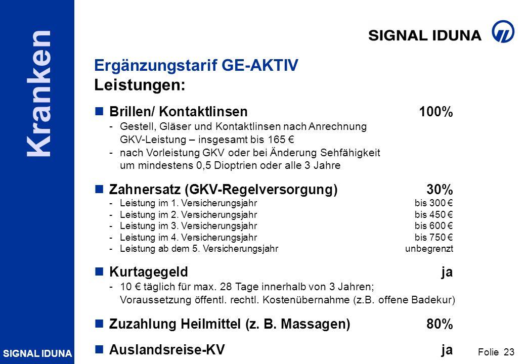 SIGNAL IDUNA Folie 23 Kranken Ergänzungstarif GE-AKTIV Leistungen: Brillen/ Kontaktlinsen100% -Gestell, Gläser und Kontaktlinsen nach Anrechnung GKV-L