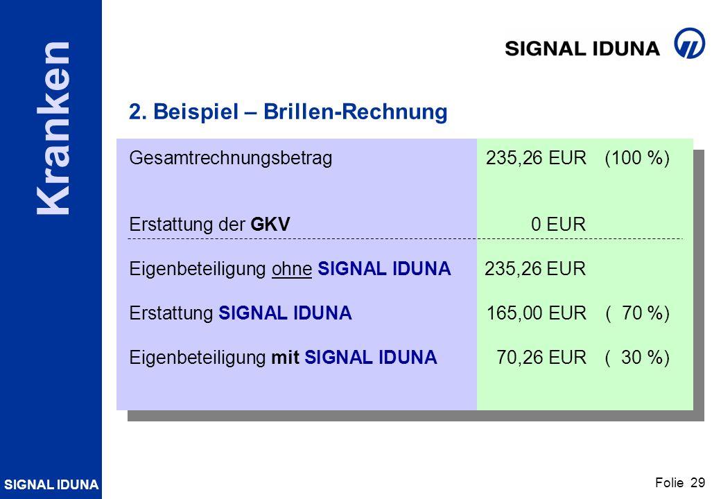 SIGNAL IDUNA Folie 29 Kranken 2. Beispiel – Brillen-Rechnung Gesamtrechnungsbetrag235,26 EUR(100 %) Erstattung der GKV0 EUR Eigenbeteiligung ohne SIGN