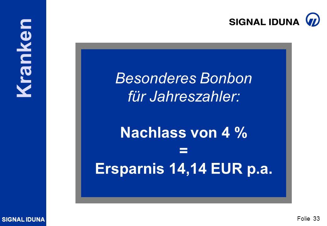 SIGNAL IDUNA Folie 33 Kranken Besonderes Bonbon für Jahreszahler: Nachlass von 4 % = Ersparnis 14,14 EUR p.a.