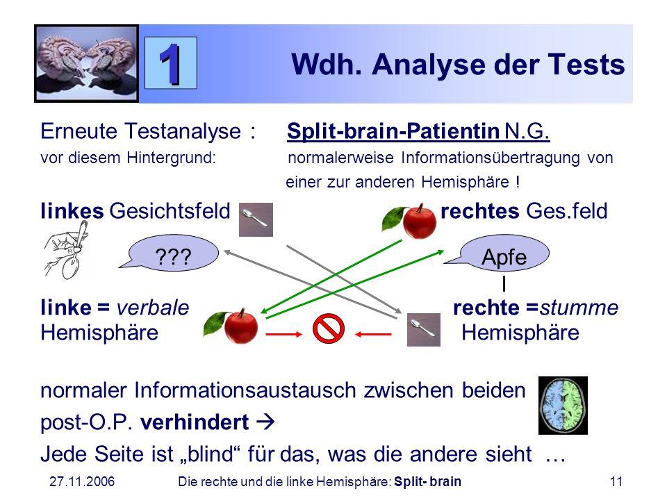 27.11.2006 Die rechte und die linke Hemisphäre: Split- brain11 Wdh. Analyse der Tests Erneute Testanalyse : Split-brain-Patientin N.G. vor diesem Hint