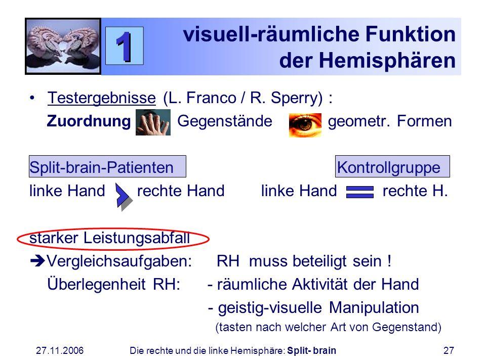 27.11.2006 Die rechte und die linke Hemisphäre: Split- brain27 visuell-räumliche Funktion der Hemisphären Testergebnisse (L. Franco / R. Sperry) : Zuo