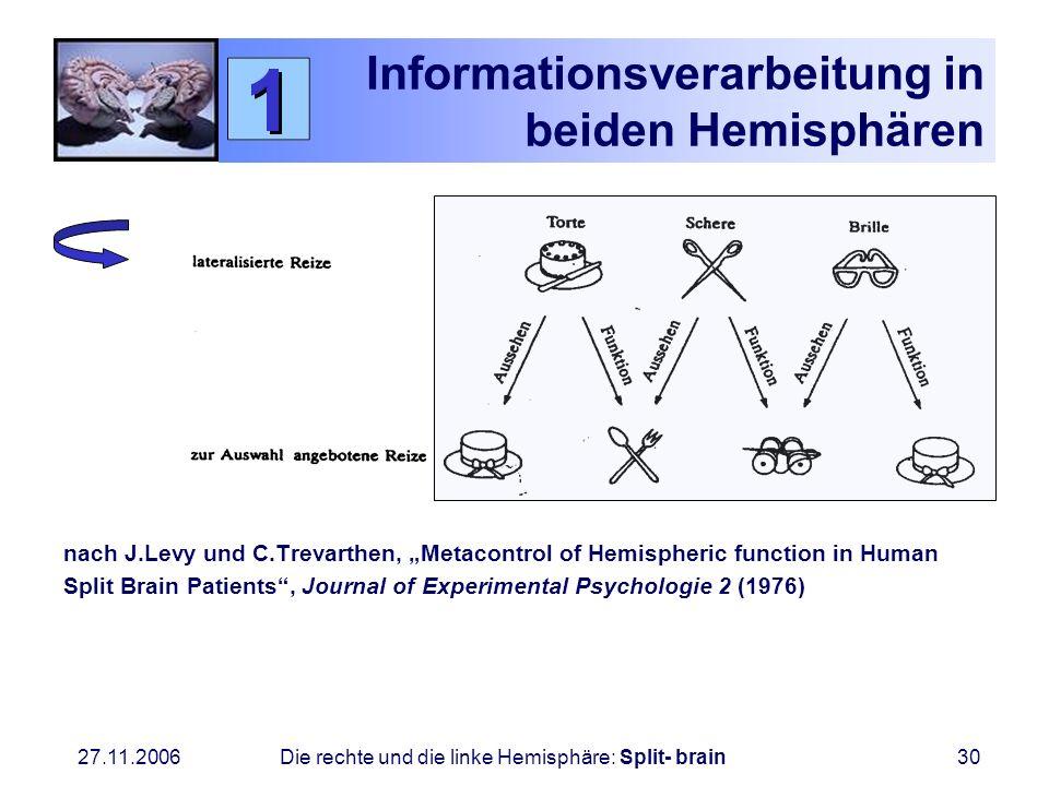 27.11.2006 Die rechte und die linke Hemisphäre: Split- brain30 Informationsverarbeitung in beiden Hemisphären nach J.Levy und C.Trevarthen, Metacontro