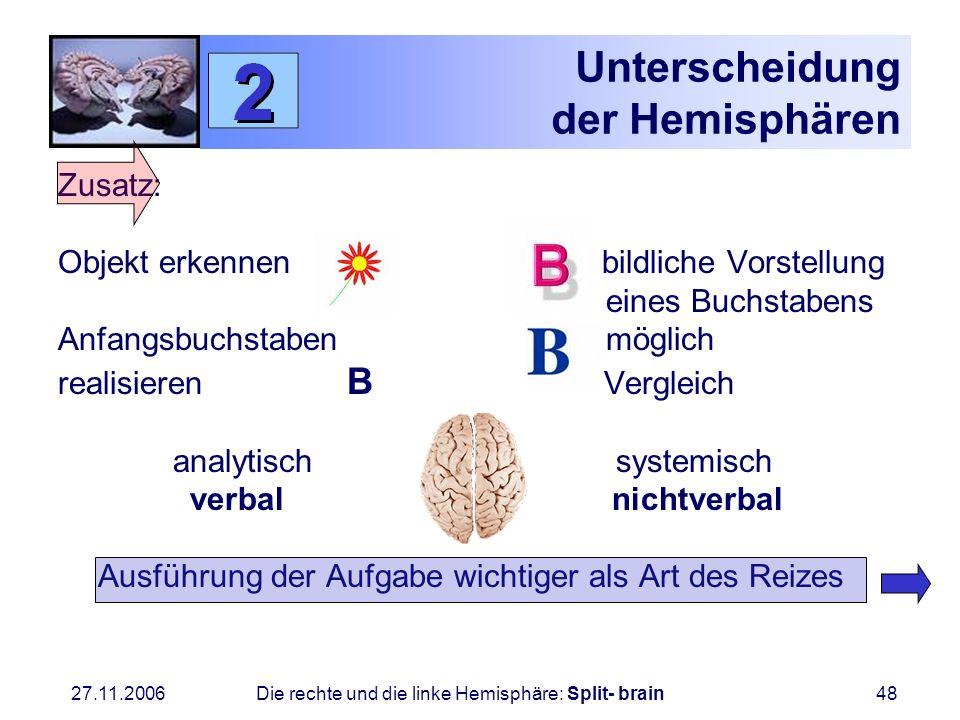 27.11.2006 Die rechte und die linke Hemisphäre: Split- brain48 Unterscheidung der Hemisphären Zusatz: Objekt erkennen bildliche Vorstellung eines Buch