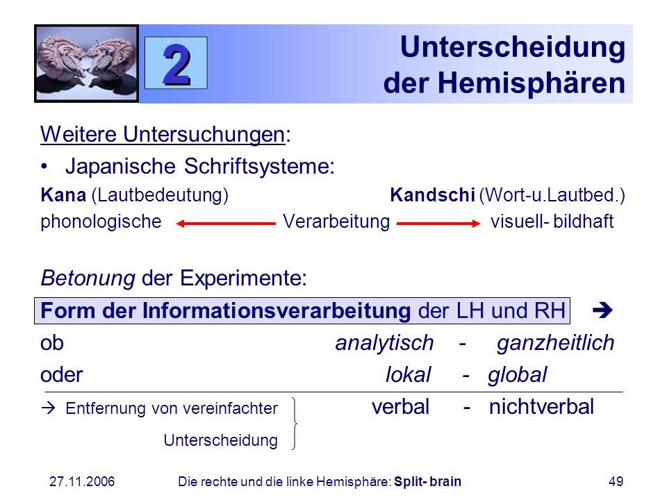 27.11.2006 Die rechte und die linke Hemisphäre: Split- brain49 Unterscheidung der Hemisphären Weitere Untersuchungen: Japanische Schriftsysteme: Kana