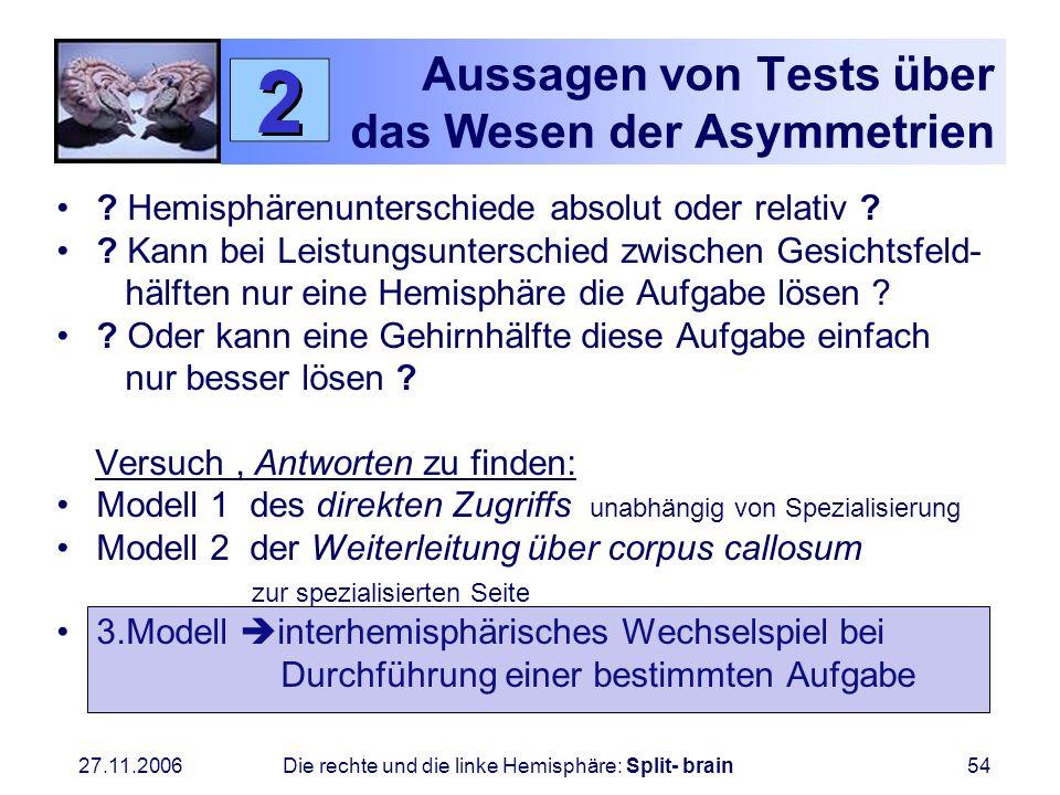 27.11.2006 Die rechte und die linke Hemisphäre: Split- brain54 Aussagen von Tests über das Wesen der Asymmetrien ? Hemisphärenunterschiede absolut ode