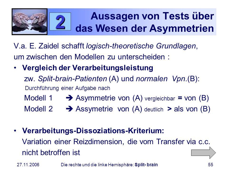 27.11.2006 Die rechte und die linke Hemisphäre: Split- brain55 Aussagen von Tests über das Wesen der Asymmetrien V.a. E. Zaidel schafft logisch-theore