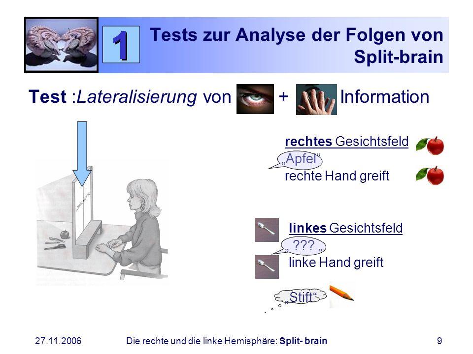 27.11.2006 Die rechte und die linke Hemisphäre: Split- brain9 Tests zur Analyse der Folgen von Split-brain Test :Lateralisierung von + Information rec