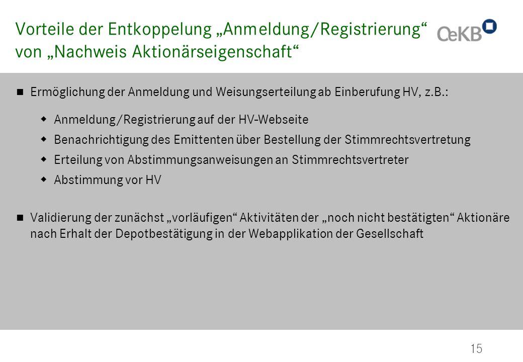 15 Vorteile der Entkoppelung Anmeldung/Registrierung von Nachweis Aktionärseigenschaft Ermöglichung der Anmeldung und Weisungserteilung ab Einberufung