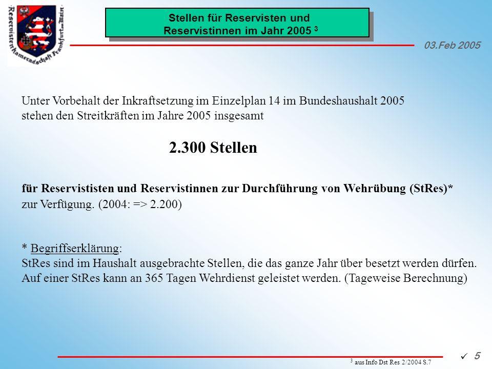 03.Feb 2005 6 Verwendungskategorien Reservisten 1 aus KResBw vom 10.Sept 2003