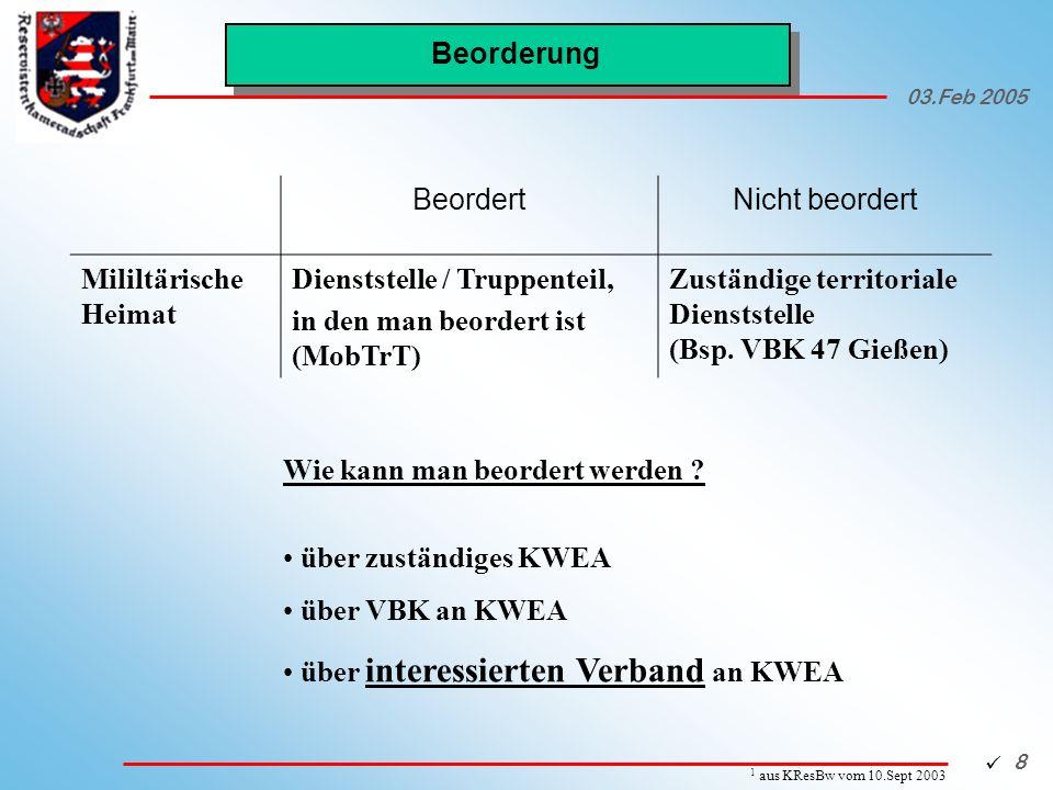 03.Feb 2005 19 Ansprechpartner ResUffz RFA/RUA (WÜ):Bewerbung über Militärische Heimat d.h.
