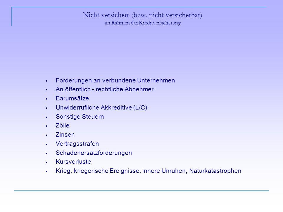 Nicht versichert (bzw.