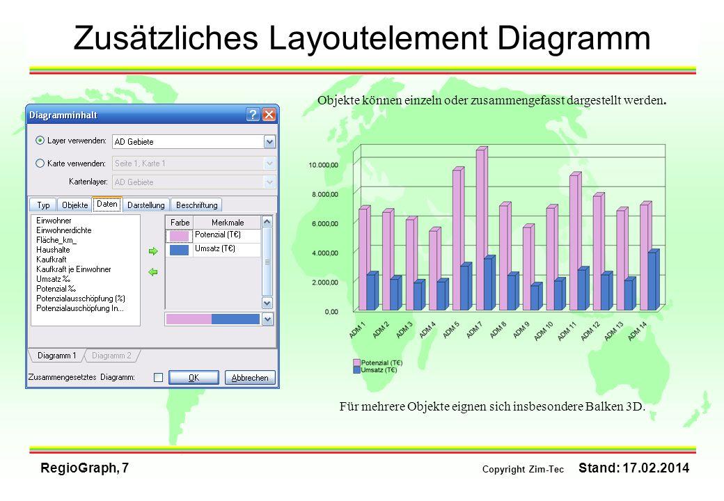 RegioGraph, 7 Copyright Zim-Tec Stand: 17.02.2014 Zusätzliches Layoutelement Diagramm Objekte können einzeln oder zusammengefasst dargestellt werden.