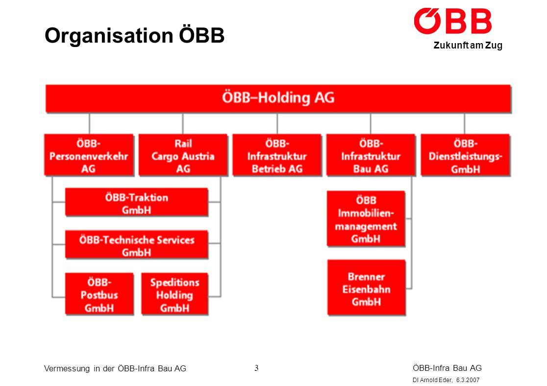 Vermessung in der ÖBB-Infra Bau AG ÖBB-Infra Bau AG DI Arnold Eder, 6.3.2007 Zukunft am Zug 4 Organisation Bau AG