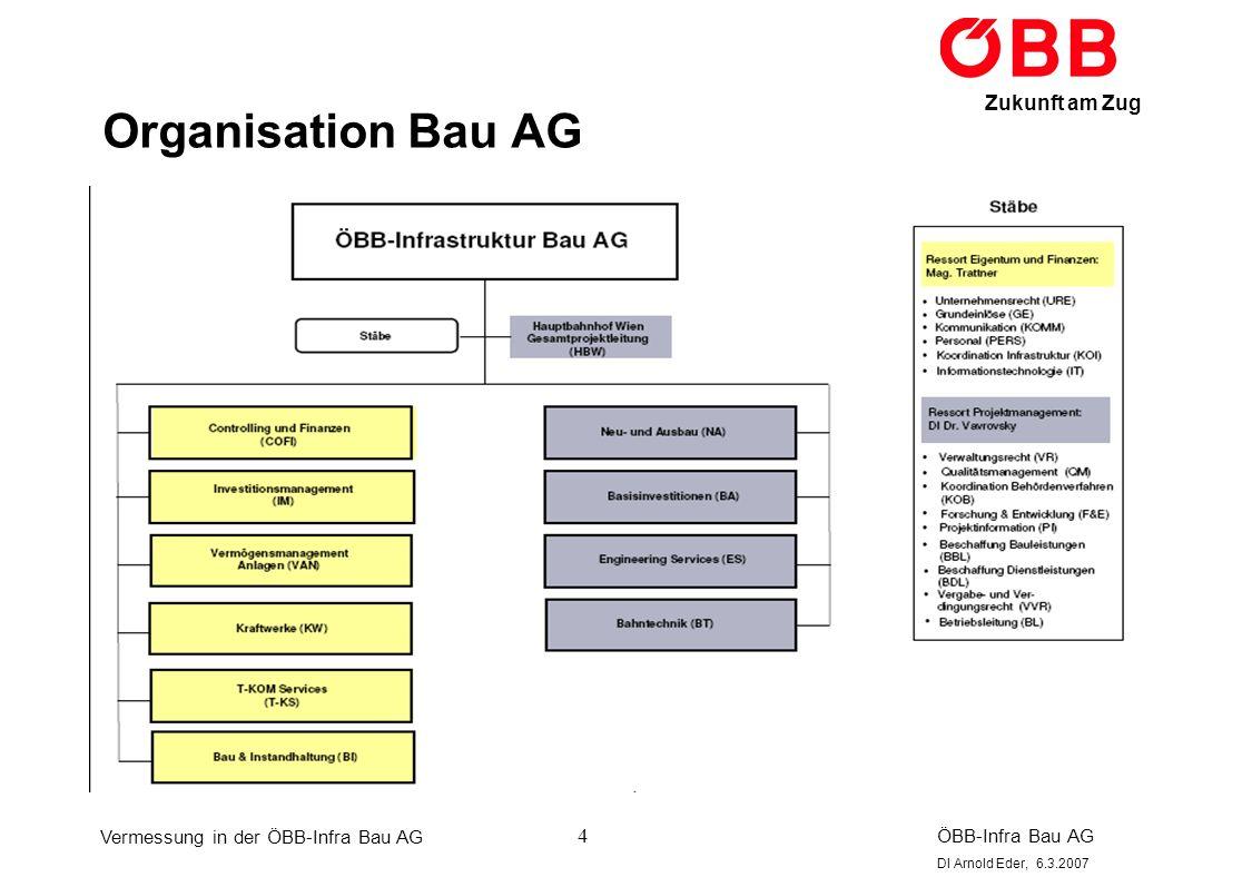 Vermessung in der ÖBB-Infra Bau AG ÖBB-Infra Bau AG DI Arnold Eder, 6.3.2007 Zukunft am Zug 25 Lage-/Höhenpläne: Planungsgrundlage für Einreichprojekte, Detailprojekte aber auch Endvermessung nach Bau terrestrische Vermessung vor Ort angeschlossen an das Landeskoordinatensystem bzw.