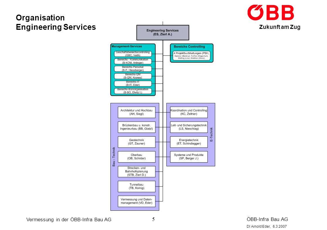Vermessung in der ÖBB-Infra Bau AG ÖBB-Infra Bau AG DI Arnold Eder, 6.3.2007 Zukunft am Zug 6 Vermessung und Datenmanagement: ES-VD: Teil von Geschäftsbereich Engineering Services (11 Fachbereiche) Team von 14 Personen (3 DI für Vermessungswesen, 7 Ingenieure, 4 Techniker) Unser Motto: wir beschaffen die Basisdaten für alle Infrastrukturprojekte wir garantieren den reibungslosen Übergang von der Planung zur Realisierung wir lassen den neuen Bestand dokumentieren und stellen alle Daten über eine elektronische Plandatenbank zur Verfügung wir schaffen Standards und beraten bei allen Vermessungsfragen Wir sind Ansprechpartner im Bereich Gleistrassierung wir managen die EDV/IT im gesamten GB ES