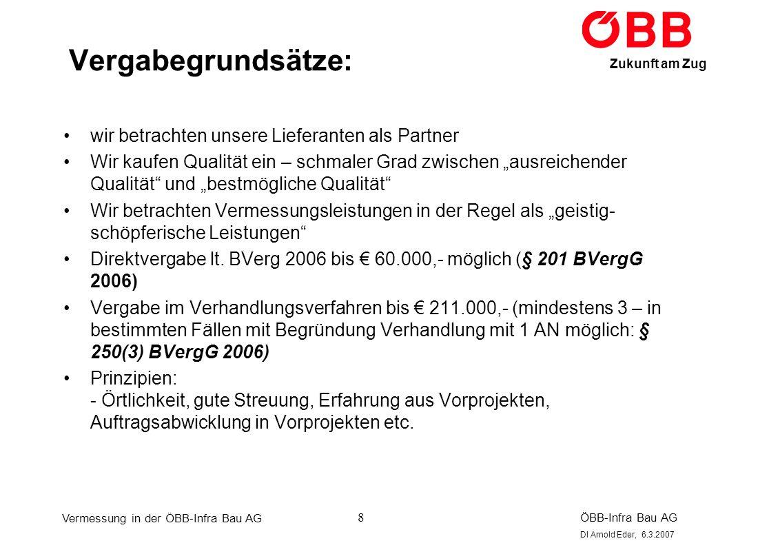 Vermessung in der ÖBB-Infra Bau AG ÖBB-Infra Bau AG DI Arnold Eder, 6.3.2007 Zukunft am Zug 9 Vermessung / Planungsphase: Aufbau von GPS-Netzen Orthophotos photogrammetrische Auswertungen Laserscanning Bestandsvermessung als Planungsgrundlage Grenzherstellung vor Bau / Mitwirkung bei Grundeinlöse (vorläufige Teilungspläne) sonstige Vermessungen (Fassadenaufnahmen, Innenaufnahmen etc.)