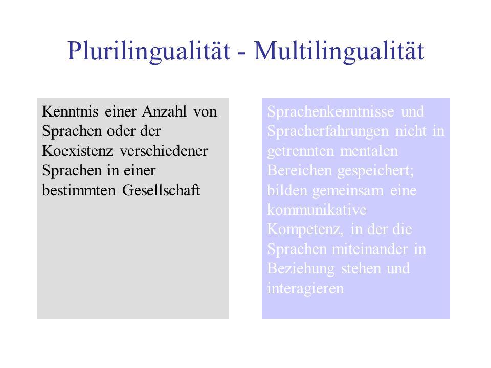 Plurilingualität - Multilingualität Kenntnis einer Anzahl von Sprachen oder der Koexistenz verschiedener Sprachen in einer bestimmten Gesellschaft Sprachenkenntnisse und Spracherfahrungen nicht in getrennten mentalen Bereichen gespeichert; bilden gemeinsam eine kommunikative Kompetenz, in der die Sprachen miteinander in Beziehung stehen und interagieren