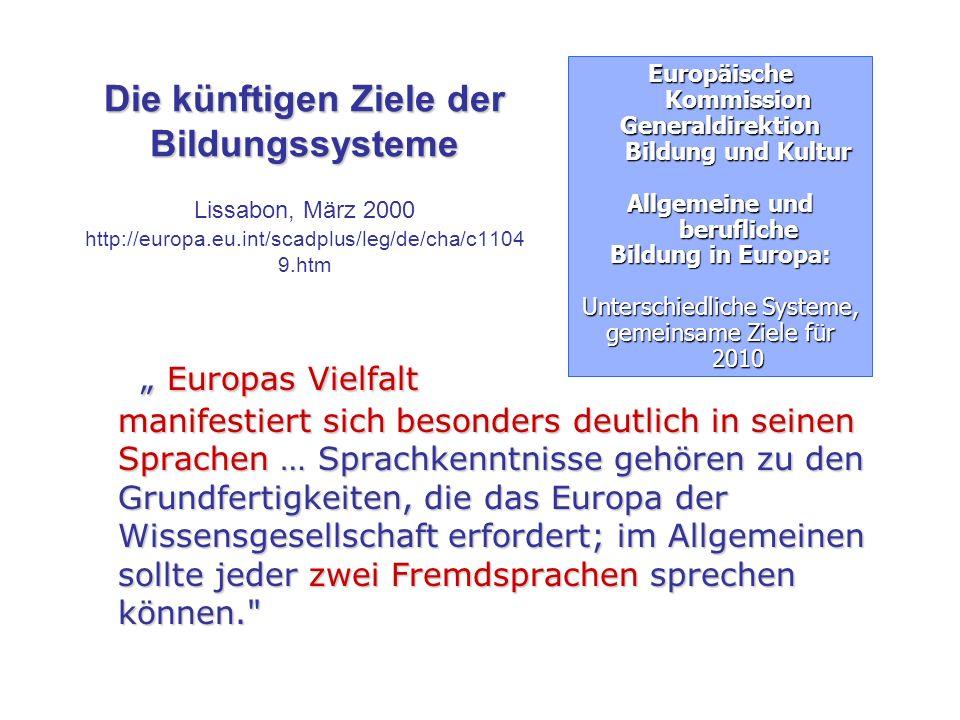 Die künftigen Ziele der Bildungssysteme Die künftigen Ziele der Bildungssysteme Lissabon, März 2000 http://europa.eu.int/scadplus/leg/de/cha/c1104 9.htm Europas Vielfalt manifestiert sich besonders deutlich in seinen Sprachen … Sprachkenntnisse gehören zu den Grundfertigkeiten, die das Europa der Wissensgesellschaft erfordert; im Allgemeinen sollte jeder zwei Fremdsprachen sprechen können. Europas Vielfalt manifestiert sich besonders deutlich in seinen Sprachen … Sprachkenntnisse gehören zu den Grundfertigkeiten, die das Europa der Wissensgesellschaft erfordert; im Allgemeinen sollte jeder zwei Fremdsprachen sprechen können. Europäische Kommission Generaldirektion Bildung und Kultur Allgemeine und berufliche Bildung in Europa: Unterschiedliche Systeme, gemeinsame Ziele für 2010