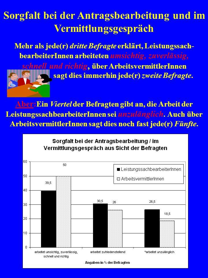 durch PolitikerInnen, die die Fakten über Ursachen, Verursacher und Profiteure von Arbeitslosigkeit verschleiern, die keine am Gemeinwohl orientierte Politik be- treiben, sondern die Oberschicht – zu der sie auch sich selbst zählen, bedienen, PolitikerInnen, die die Ursachen der Arbeitslosigkeit ausgerechnet bei Arbeitslosen verorten, diese als arbeitscheu präsentieren (Gerhard Schröder : « Es gibt kein Recht auf Faulheit .