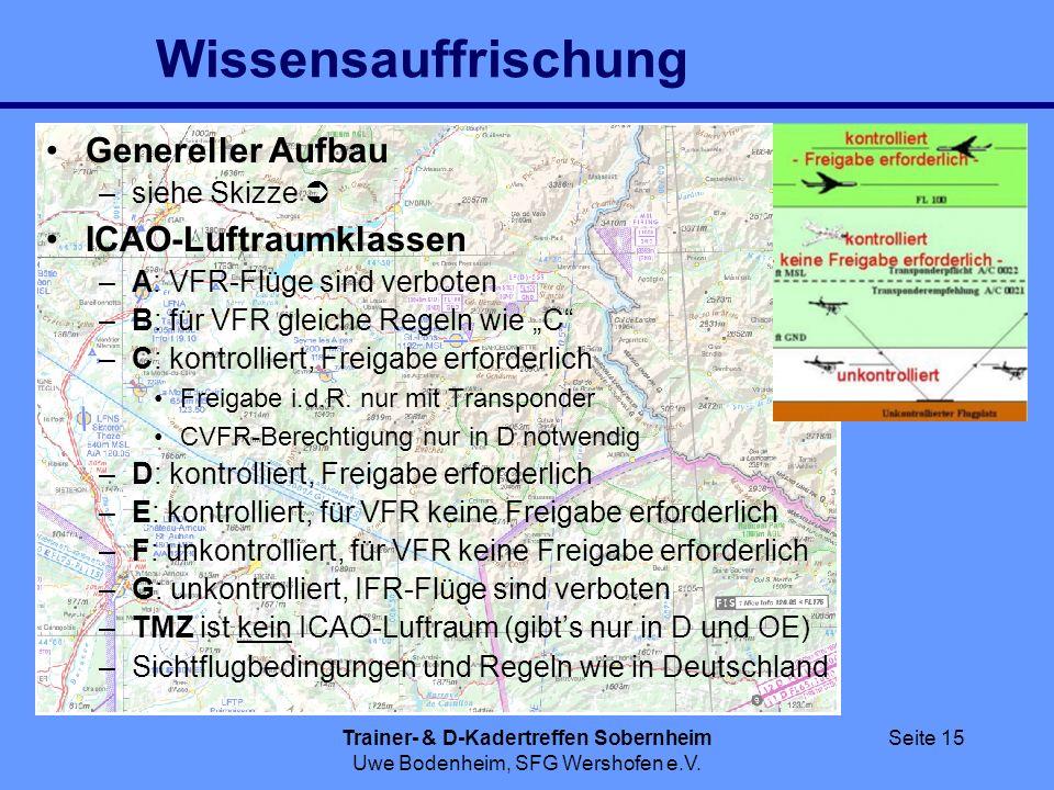 Trainer- & D-Kadertreffen Sobernheim Uwe Bodenheim, SFG Wershofen e.V. Seite 15 Wissensauffrischung Genereller Aufbau –siehe Skizze ICAO-Luftraumklass