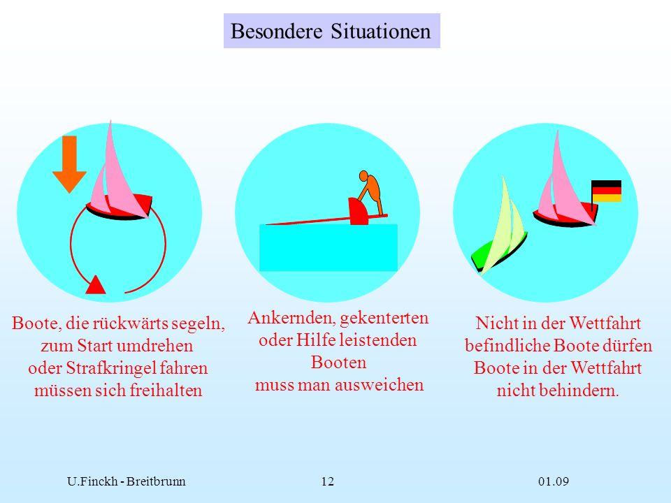 01.09U.Finckh - Breitbrunn11 Sicherheitsregeln an Hindernissen Amwind darf man vor Hindernis Raum zum Wenden verlangen Bei Annäherung an ein Hindernis