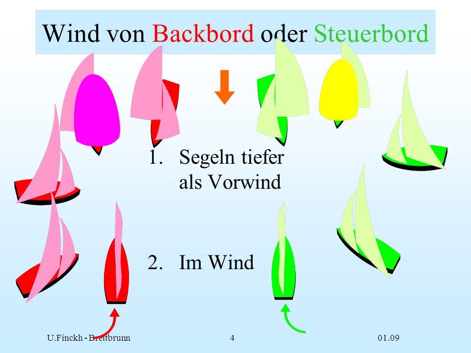 01.09U.Finckh - Breitbrunn4 Wind von Backbord oder Steuerbord 1.Segeln tiefer als Vorwind 2.Im Wind