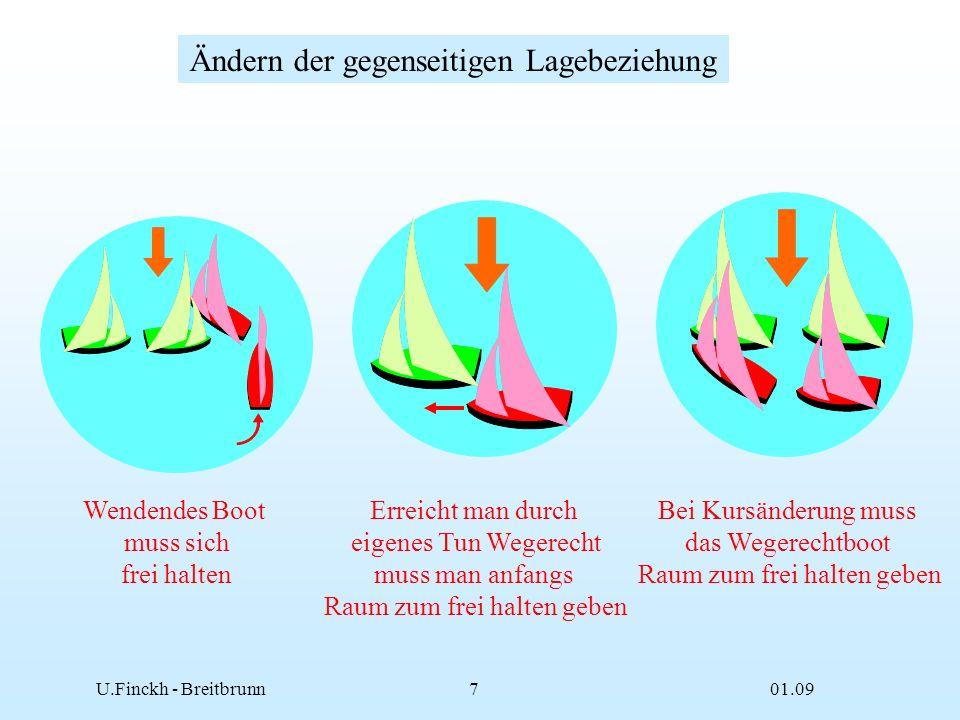 01.09U.Finckh - Breitbrunn6 Keines ist klar achteraus des anderen, deshalb überlappen Rot und Grün Klar achteraus von Rot Klar achteraus von Grün Über