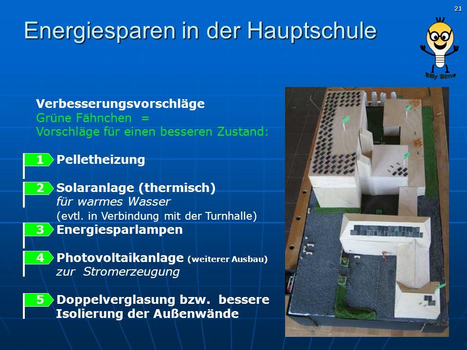 21 Energiesparen in der Hauptschule Verbesserungsvorschläge Grüne Fähnchen = Vorschläge für einen besseren Zustand: 1 Pelletheizung 2 Solaranlage (the