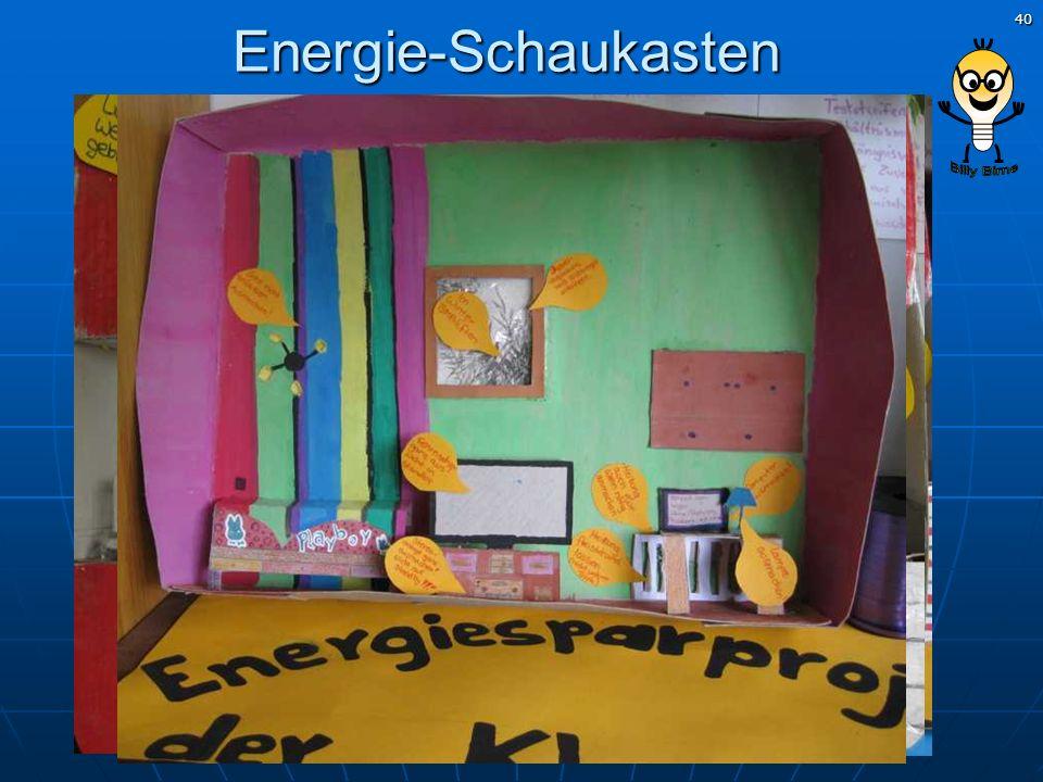 40 Energie-Schaukasten