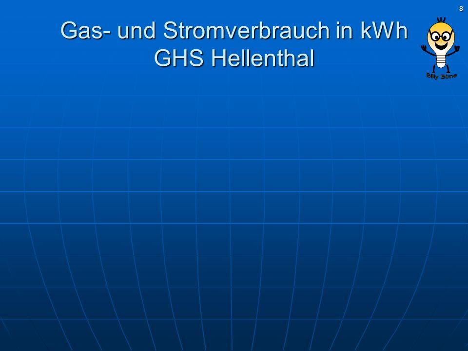 9 Kosten für Gas und Strom GHS Hellenthal