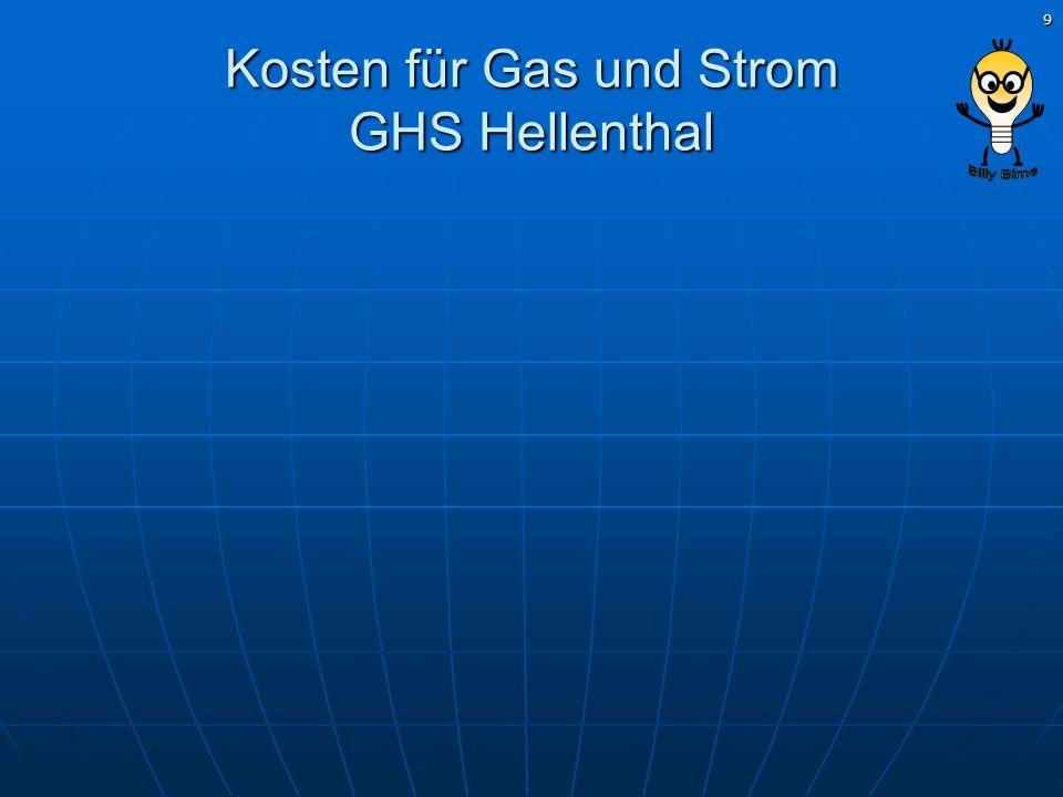 20 Energiesparen in der Hauptschule Rote Fähnchen = Im derzeitigen Zustand schlecht : 1 Fenster bzw.