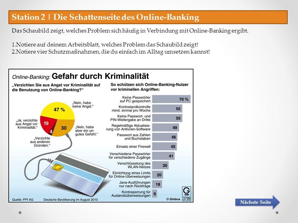 Station 2 | Die Schattenseite des Online-Banking Das Schaubild zeigt, welches Problem sich häufig in Verbindung mit Online-Banking ergibt. 1.Notiere a