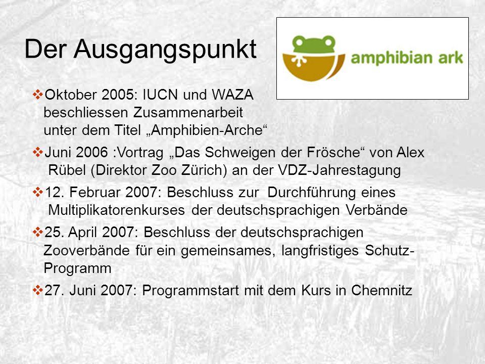 Der Ausgangspunkt Oktober 2005: IUCN und WAZA beschliessen Zusammenarbeit unter dem Titel Amphibien-Arche Juni 2006 :Vortrag Das Schweigen der Frösche